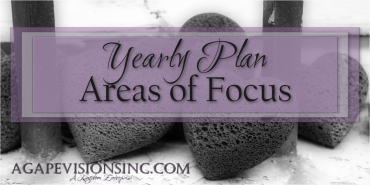 Yearly Plan – Areas of Focus
